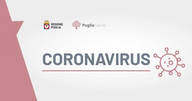Bollettino Epidemiologico della Regione Puglia del 28/03/2020