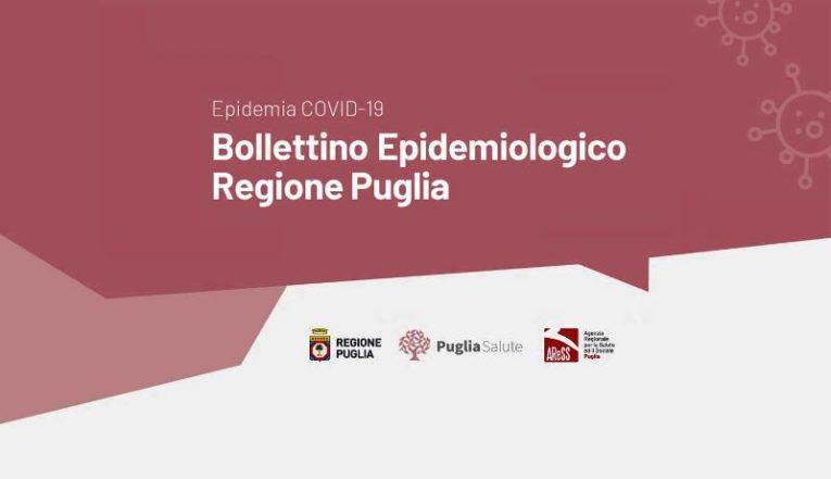 Puglia: bollettino epidemiologico del 5 settembre, 55 nuovi casi di Covid-19