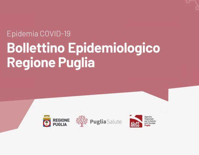 Puglia: Covid-19 sempre in salita: riscontrati 762 nuovi casi di contagio